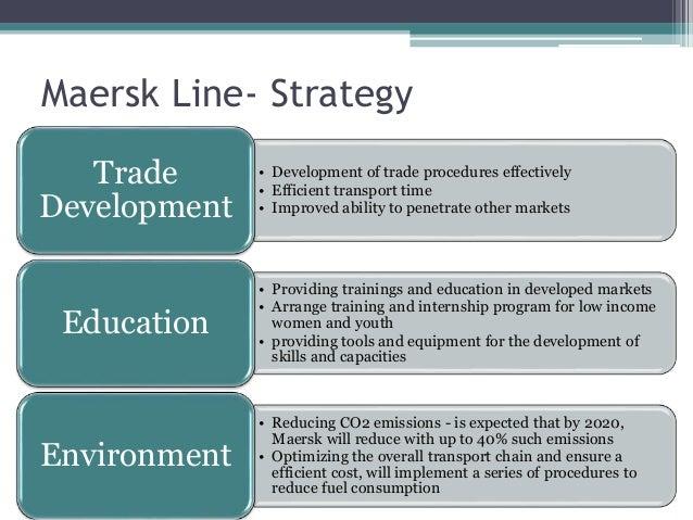 Marketing Strategy of Maersk Line