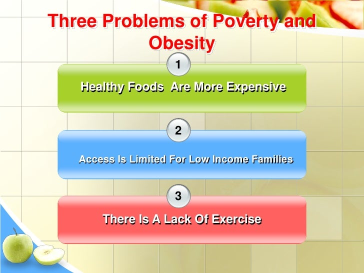 Relationship Between Poverty and Obesity
