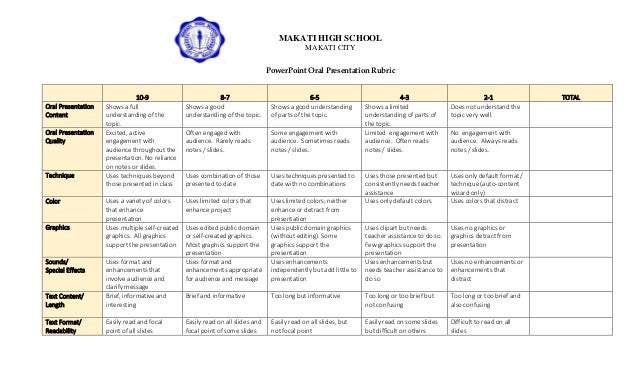 MAKATI HIGH SCHOOL  MAKATI CITY  PowerPoint Oral Presentation Rubric  10-9 8-7 6-5 4-3 2-1 TOTAL Oral Presentation Content...
