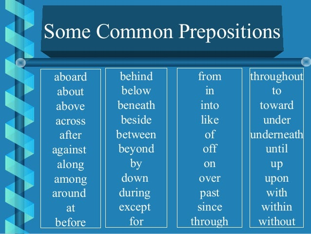 Preposition In Learn In Marathi All Complate: Powerpoint Parts Of Speech
