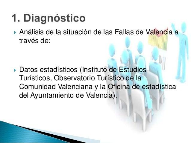 Plan de marketing Las Fallas de Valencia  Slide 3
