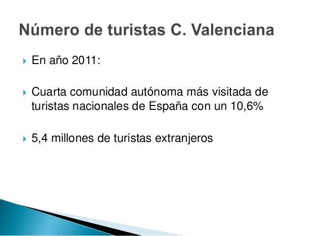 Plan de marketing las fallas de valencia for Oficina de extranjeros valencia