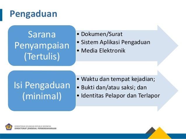 Pengaduan • Dokumen/Surat • Sistem Aplikasi Pengaduan • Media Elektronik Sarana Penyampaian (Tertulis) • Waktu dan tempat ...