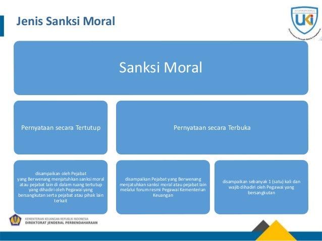 Sanksi Moral Pernyataan secara Tertutup disampaikan oleh Pejabat yang Berwenang menjatuhkan sanksi moral atau pejabat lain...
