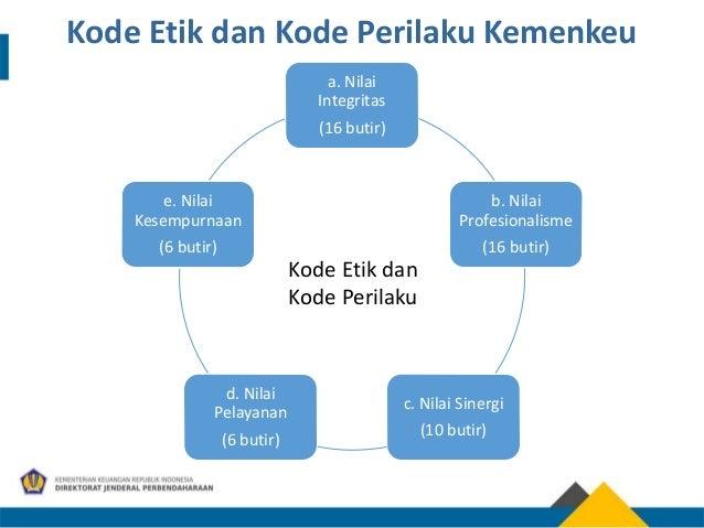Kode Etik dan Kode Perilaku Kemenkeu a. Nilai Integritas (16 butir) b. Nilai Profesionalisme (16 butir) c. Nilai Sinergi (...