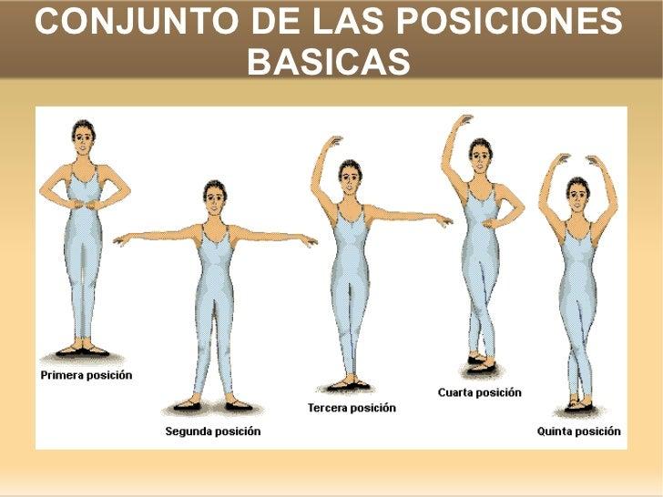 3efedc5988 Posiciones basicas de ballet
