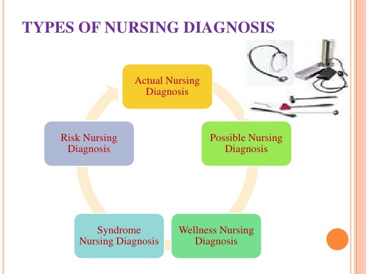 nsg diagnosis