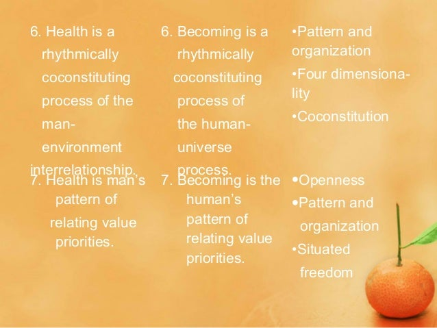 theory of human becoming Rosemarie parse of theory of human becoming (1981-1998) focuses on understanding the patient's unique perspectives human becoming theory reflects that unity of the construct man-living health, which is still the focus of the theory.