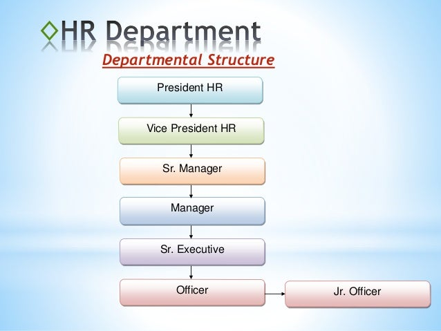 Happy Birthday Wishes To Hr Manager Power Point Presentation On Quot Employee Satisfaction At