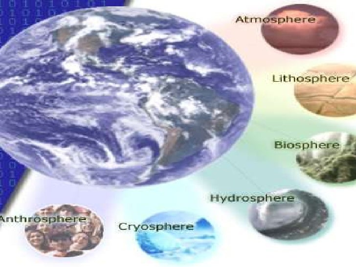 water and hydrosphere Humans and the hydrosphere: protecting earth's water sources (humans and our planet rich tibetan goji berries our hydrosphere eye serum has a secret to.