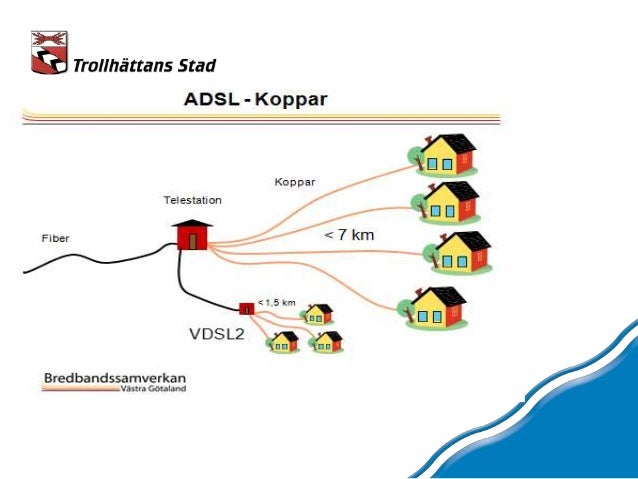 avstånd till telestation adsl