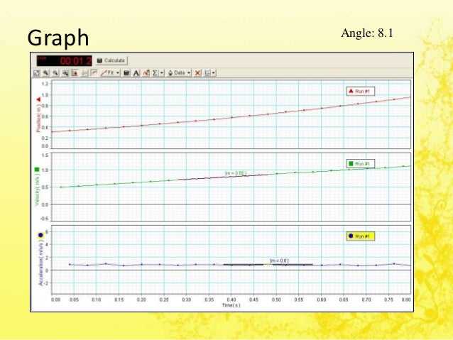 Experiment's conclusion   Component           Component   parallel to the     perpendicular to the   plane, mg sin θ     p...