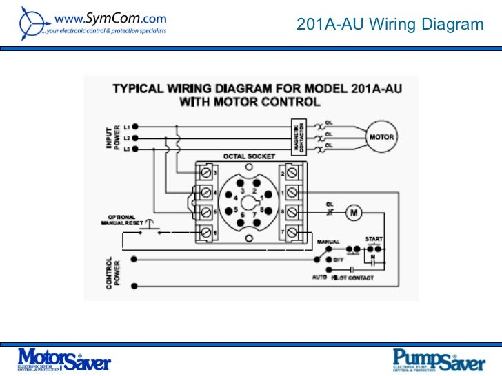 Power point presentation for symcom 2012 201a au wiring diagram asfbconference2016 Gallery