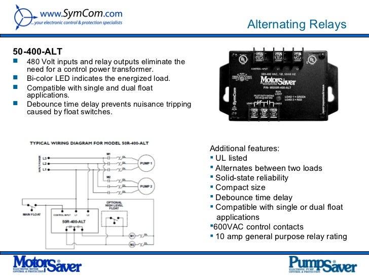 Power Point Presentation For Symcom 2012