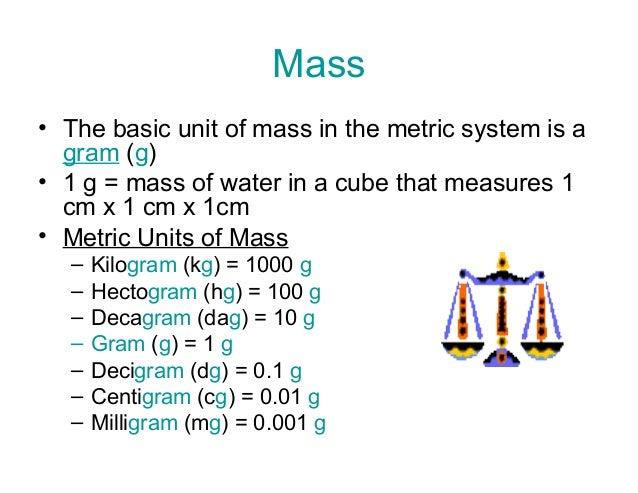 Powerpoint Presentation Measurements on Basic Units Of Measure