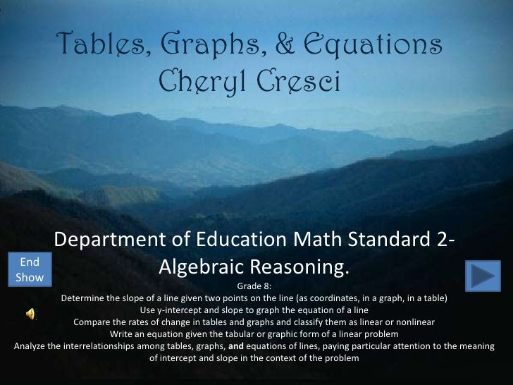 Tables, Graphs, & Equations                   Cheryl Cresci             Department of Education Math Standard 2-  End Show...