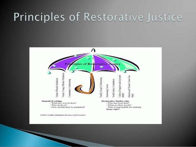 Apa style dissertations headings