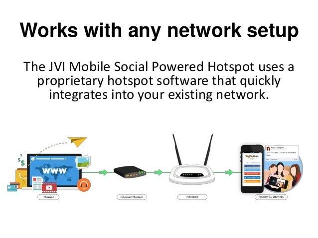 Social Wi-Fi Marketing Hotspot Service
