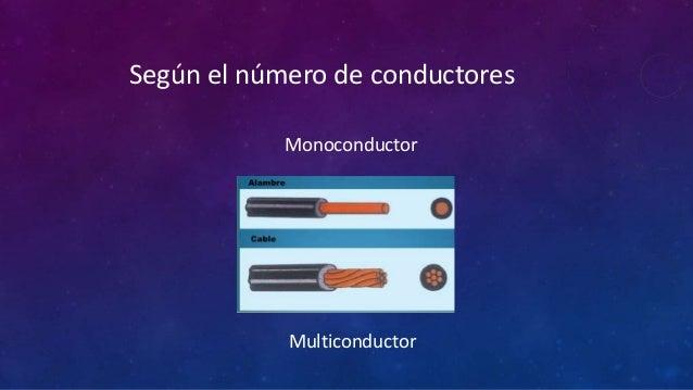 . Según el número de conductores Monoconductor Multiconductor