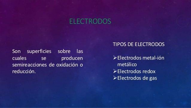 ELECTRODOS Son superficies sobre las cuales se producen semireacciones de oxidación o reducción. TIPOS DE ELECTRODOS Elec...