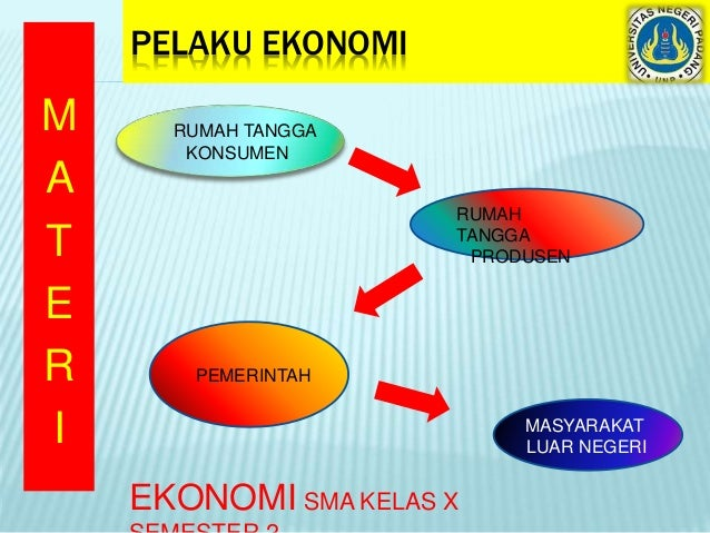 Power point rpp diagram interaksi pelaku ekonomi 4 pelaku ccuart Image collections