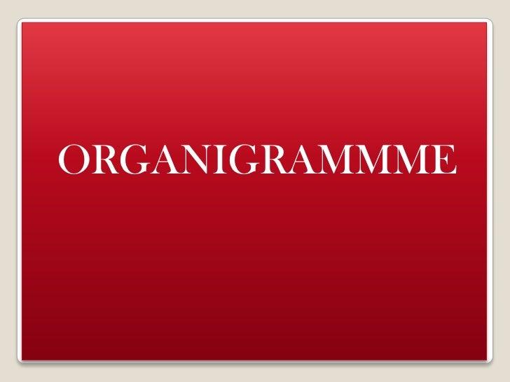 ORGANIGRAMMME