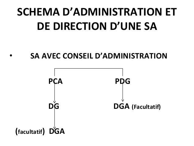 powerpoint de la s u00e9ance1 3 business law and patent law