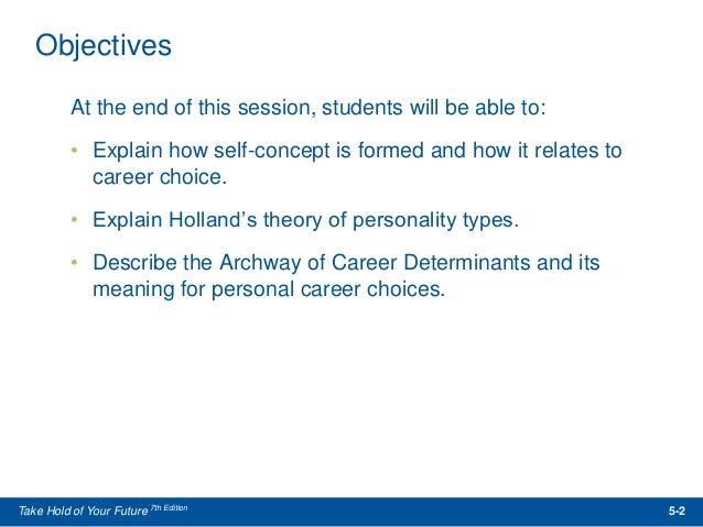 Power point session5 Slide 2