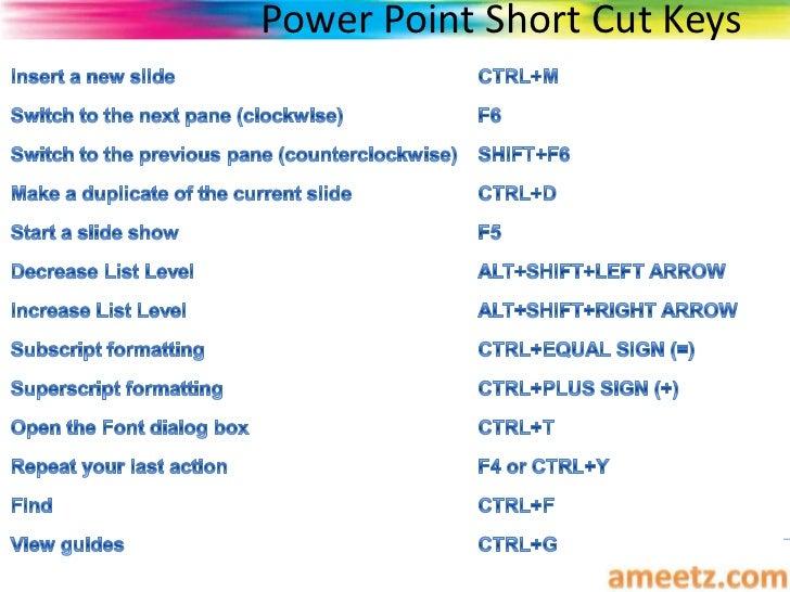 power point short cut keys