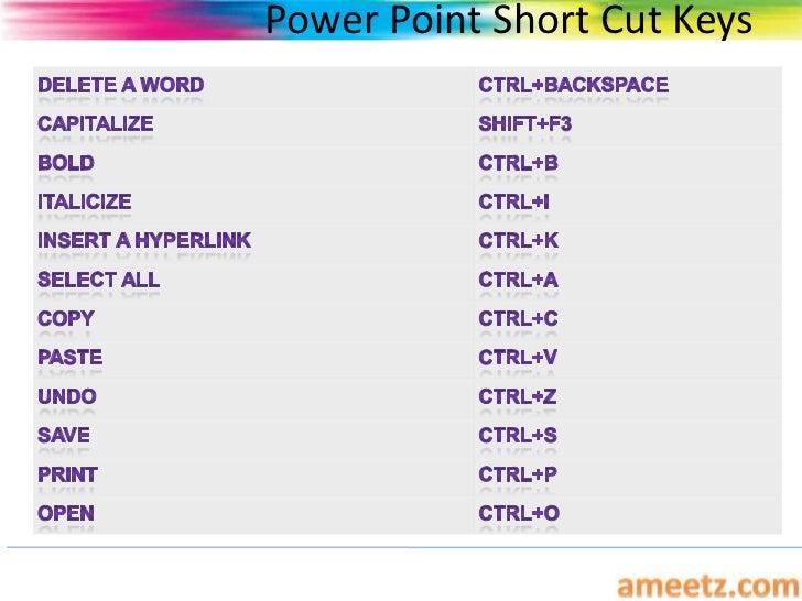 Slideshow powerpoint shortcuts