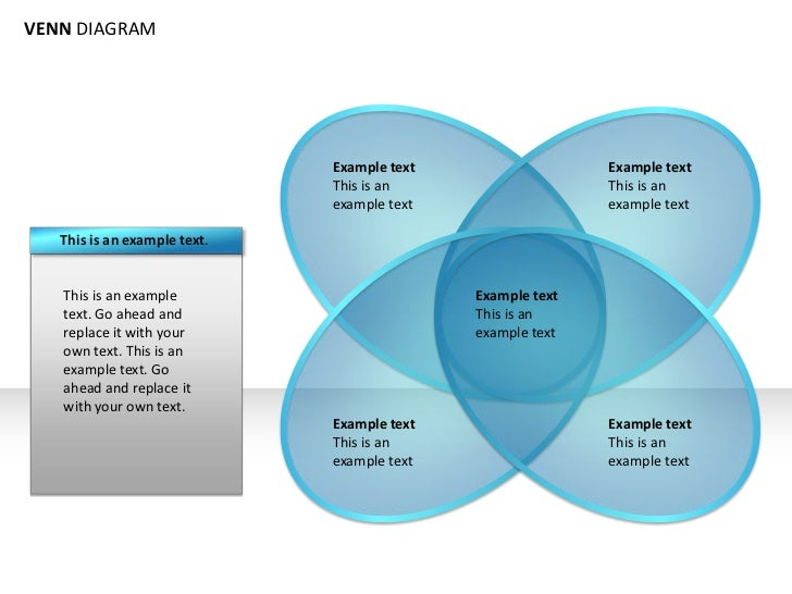 Powerpoint slide venn diagram venn diagram ccuart Gallery