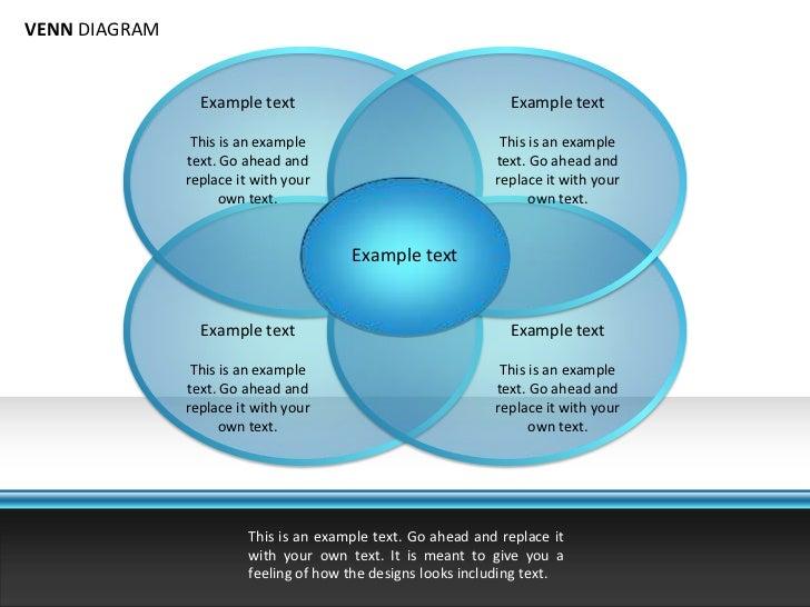 Powerpoint slide venn diagram venn diagram ccuart Images