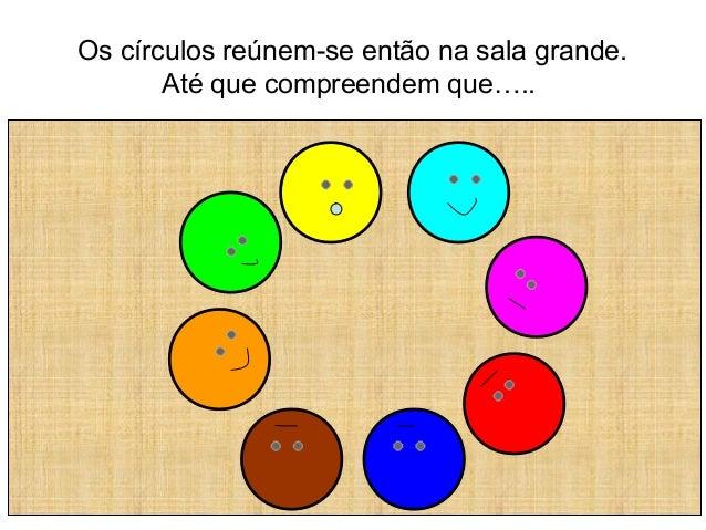 Os círculos reúnem-se então na sala grande. Até que compreendem que…..