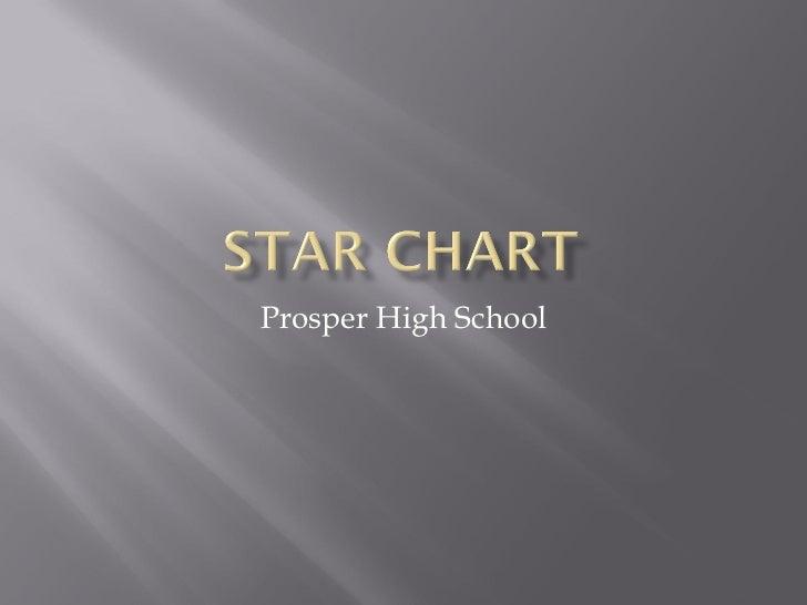 Prosper High School