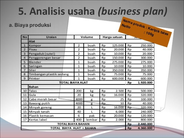 business plan kripik talas