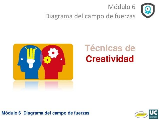 Técnicas de  Creatividad  Módulo 6 Diagrama del campo de fuerzas  Módulo 6  Diagrama del campo de fuerzas