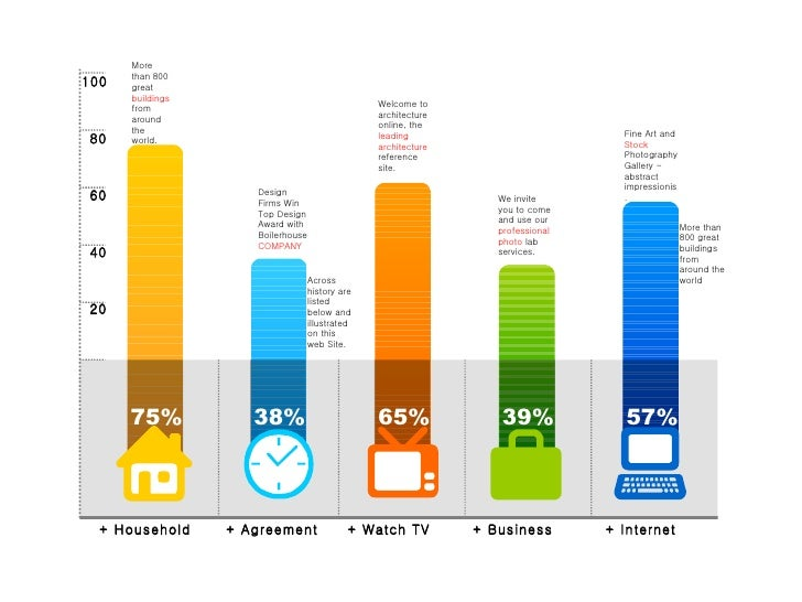 Power Point Charts Dolapgnetband