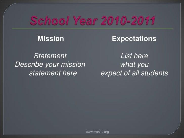 Back 2 school powerpoint template for teachers school toneelgroepblik Images