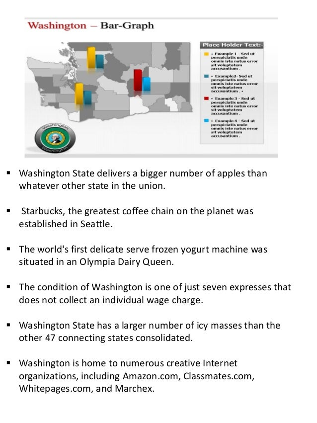 Powerpoint template gives an exciting view of washington map for Oregon state powerpoint template