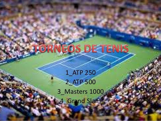 1_ATP 250 2_ATP 500 3_Masters 1000 4_Grand Slam