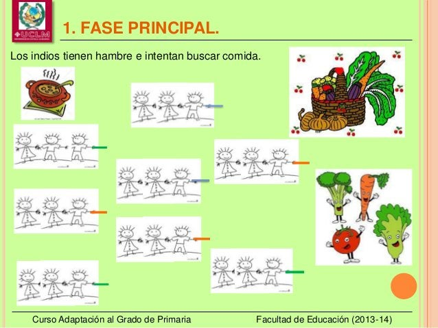 1. FASE PRINCIPAL. Curso Adaptación al Grado de Primaria Facultad de Educación (2013-14) Los indios tienen hambre e intent...