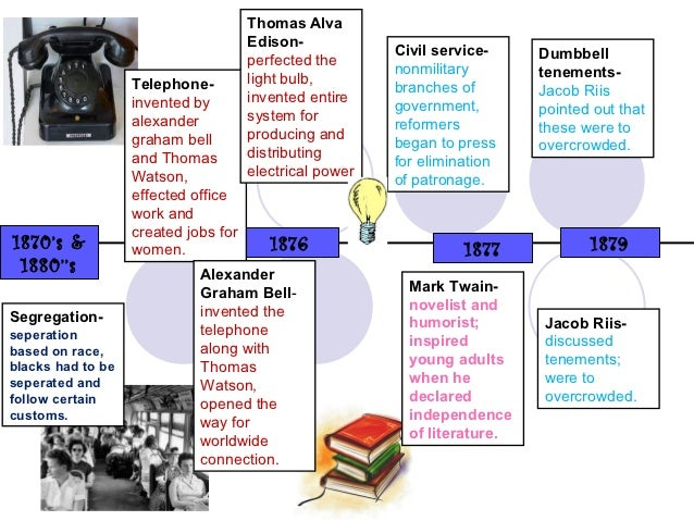 Power point timeline
