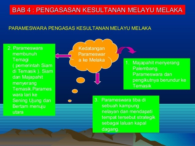 Pengasasan Kesultanan Melayu Melaka