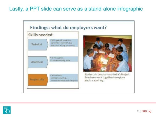 Lastly, a PPT slide can serve as a stand-alone infographic 11   R4D.org