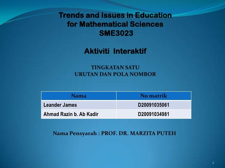 Trends and Issues in Education        for Mathematical Sciences                SME3023                 Aktiviti Interaktif...