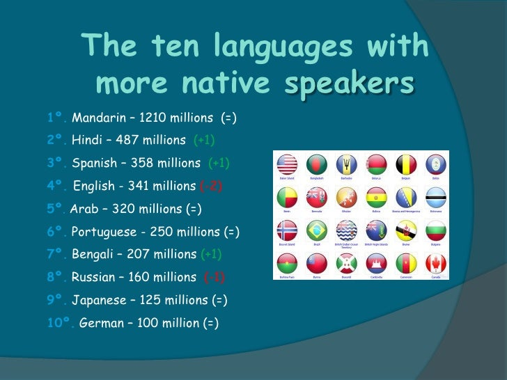 The Ten Most Spoken Languages In The World - Language with most speakers