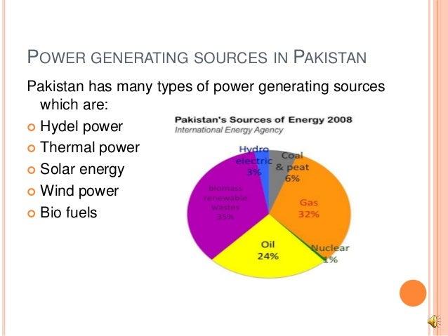 Power Potential In Pakistan