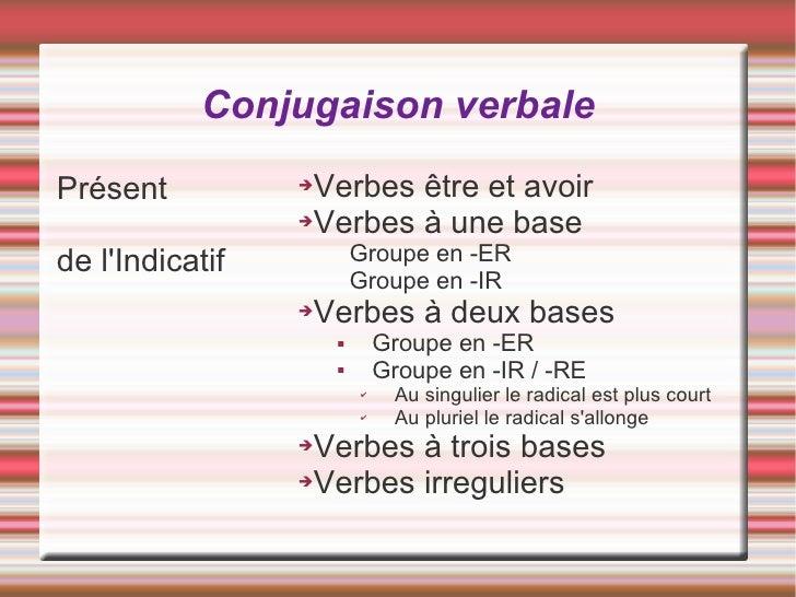 Conjugaison verbale  Présent          ➔Verbes être et avoir                  ➔Verbes à une base   de l'Indicatif          ...