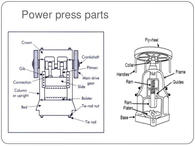 power press machine diagram