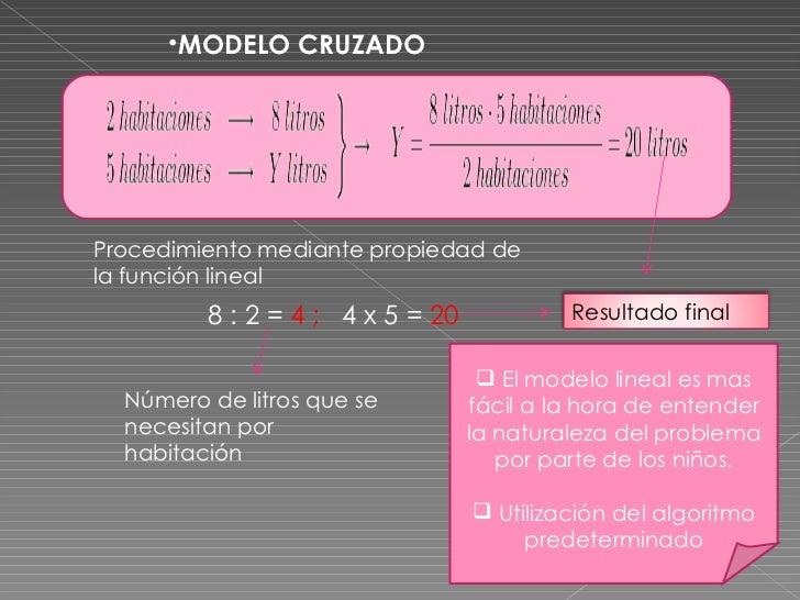 8 : 2 =  4 ;  4 x 5 =  20   Número de litros que se necesitan por habitación Procedimiento mediante propiedad de la funció...